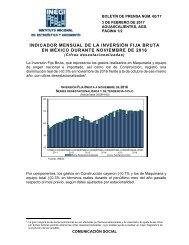 EN MÉXICO DURANTE NOVIEMBRE DE 2016