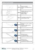 RVS broodrek LINUM - Page 5