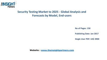 Security Testing Market Shares, Strategies, and Forecasts, Worldwide, 2016 to 2025 |The Insight Partners