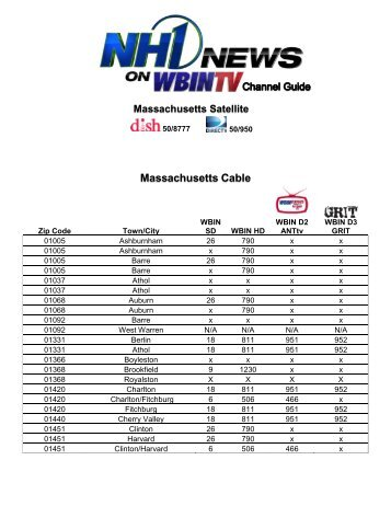 Massachusetts Cable