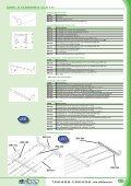 Linum Design - Page 2