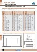 Hygiënische rekstellingen Linum® LN150 / LN250 - Page 4