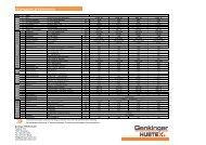 Datenblatt Serie EGPL 20/25/30/35, PDF - Genkinger-HUBTEX GmbH