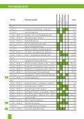 Kursprogramm EGZB 2017 - Page 6