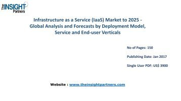 Infrastructure as a Service (IaaS) Market Opportunities, Key Developments and Forecast to 2025 |The Insight Partners