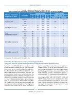 EDIÇÃO 41 RBCIAMB - Page 7