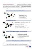 Eines per a la direcció eficaç en l'entorn sanitari sociosanitari i social - Page 3