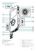 Philips Caméra HD - Mode d'emploi - POR - Page 7