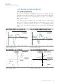 Macro Trend - Page 3