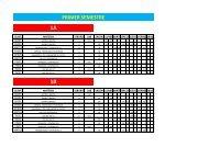 horariosplan 2015