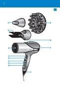 Philips SalonDry Control Sèche-cheveux - Mode d'emploi - KAZ - Page 3