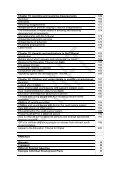 Needs Code February 2017 - Page 7