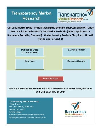 Fuel Cells Market
