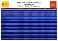 BeSt³ 2010 - Ausstellerverzeichnis nach Bereichen ... - BeSt Innsbruck