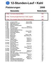 12-Stunden-Lauf • Kahl Platzierungen 2006