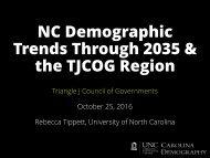 Trends Through 2035 & the TJCOG Region