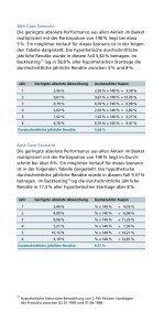 JPMorgan Investor - Seite 6
