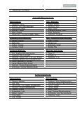 Besetzung des Verwaltungsausschusses und der ... - Stadt Osnabrück - Seite 2