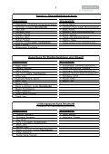 Besetzung des Verwaltungsausschusses und der ... - Stadt Osnabrück - Seite 5