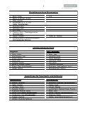 Besetzung des Verwaltungsausschusses und der ... - Stadt Osnabrück - Seite 6