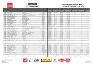 Toyota Nipocar Enduro MTB'17 Lista de Inscritos y Horarios