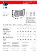 Tiefbettfilter Filtre à cuve profonde Drop base filter - Page 4