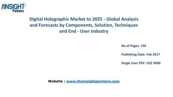 Digital Holographic Market Trends, Business Strategies and Opportunities 2025 |The Insight Partners