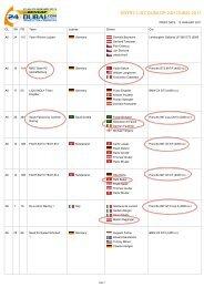 geht's zur aktuellen Starterliste der 24 Stunden - Porsche Carrera Cup