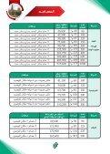 دليل مشاريع جمعية دبي الخيرية 2017 - Page 5