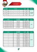 دليل مشاريع جمعية دبي الخيرية 2017 - Page 7