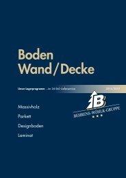 Boden - Wand - Decke