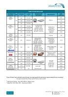 Lista pret AQUA 2016 - rev nov 2016  - Page 2