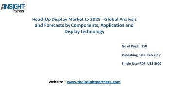 Global Head-Up Display Market Overview, Opportunities, Key Industry Dynamics and Forecast to 2025