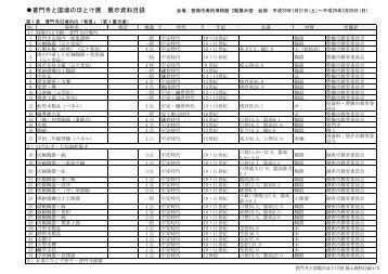 ◆ 普 門 寺 と 国 境 のほとけ 展 展 示 資 料 目 録
