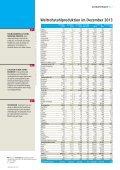 stahlmarkt 2.2014 (Februar) - Seite 7