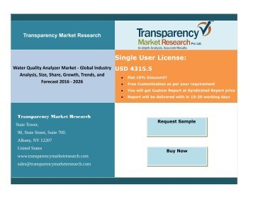 Water Quality Analyzer Market