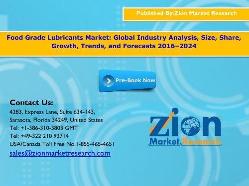 Food Grade Lubricants Market, 2016 – 2024