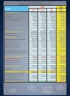 COOPERCAF - COOPERATIVA DE TRANSPORTES 2016 - Page 5
