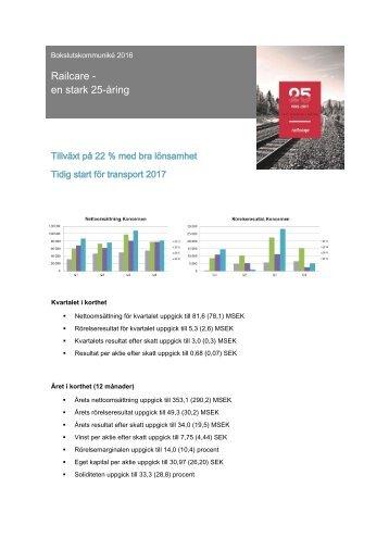 Railcare - en stark 25-åring