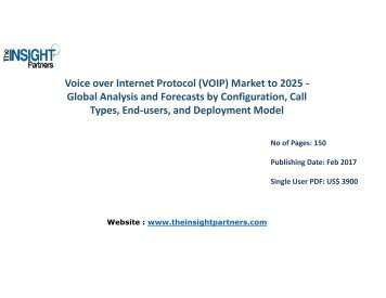Voice over Internet Protocol (VOIP) Market is expected to grow at high CAGR during the forecast period 2016-2025 |The Insight Partners
