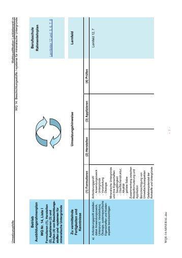 Zu vermittelnde Fertigkeiten und Kenntnisse ... - chemieberufe.net
