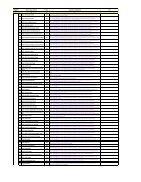 20140626_jabatan fungsional umum 919 update24juni2014 - Page 7
