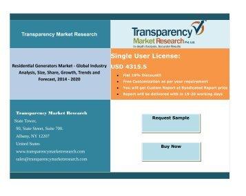 Residential Generators Market