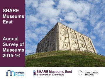 SHARE Museums East Annual Survey of Museums 2015-16