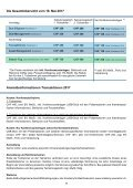 Konferenzprogramm Transaktionen - Page 5