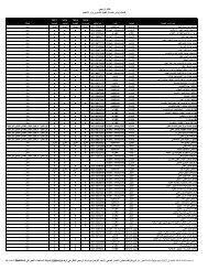 DOC-20170227-WA0030