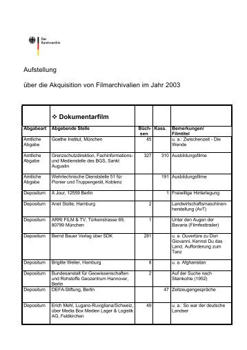 Dokumentarfilm - Bundesarchiv
