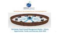 Worldwide Cloud Firewall Management Market – Drivers, Opportunities, Trends, and Forecasts 2016–2022