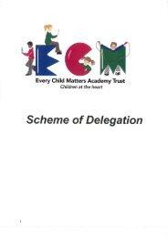 Scheme of Delegation