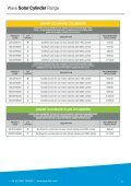 Grant Renewable Products Retail Price List - Page 7